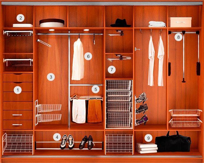 Идеальный шкафы-купе по всем стандартам. Наполнение шкафа купе на заказ. Недорого и качественно, шкафы-купе от производителя.